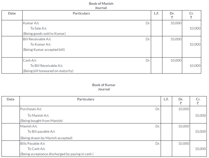 ts-grewal-solutions-class-11-accountancy-chapter-15-accounting-bills-exchange-1