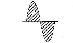 ncert-exemplar-problems-class-12-physics-alternating-current-42