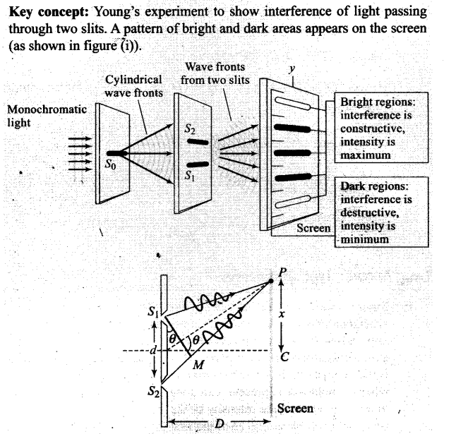 ncert-exemplar-problems-class-12-physics-wave-optics-28