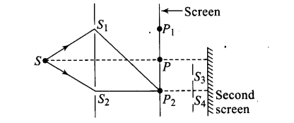 ncert-exemplar-problems-class-12-physics-wave-optics-10