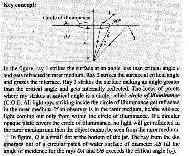 ncert-exemplar-problems-class-12-physics-ray-optics-and-optical-instruments-10