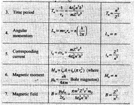 ncert-exemplar-problems-class-12-physics-atoms-19