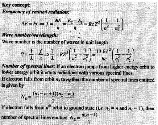 ncert-exemplar-problems-class-12-physics-atoms-20