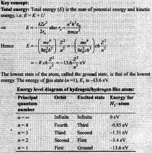 ncert-exemplar-problems-class-12-physics-atoms-5