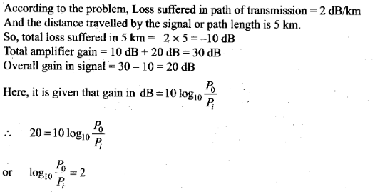 ncert-exemplar-problems-class-12-physics-communication-systems-21