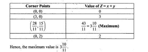 ncert-exemplar-problems-class-12-mathematics-linear-programming-19