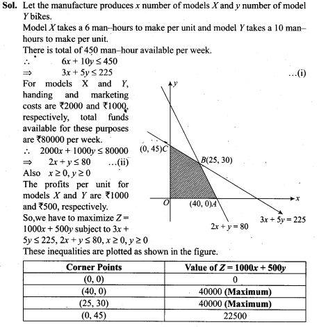 ncert-exemplar-problems-class-12-mathematics-linear-programming-20