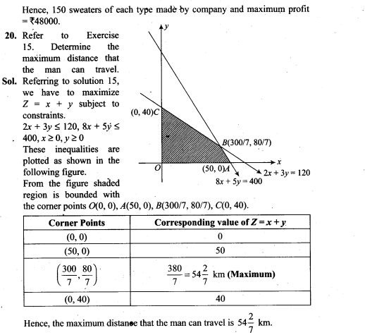 ncert-exemplar-problems-class-12-mathematics-linear-programming-17