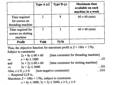 ncert-exemplar-problems-class-12-mathematics-linear-programming-11