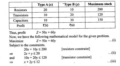 ncert-exemplar-problems-class-12-mathematics-linear-programming-8
