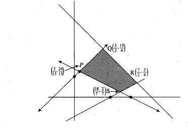 ncert-exemplar-problems-class-12-mathematics-linear-programming-6