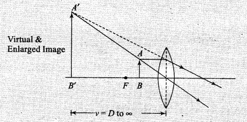 ncert-exemplar-problems-class-12-physics-ray-optics-and-optical-instruments-17
