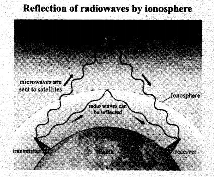 ncert-exemplar-problems-class-12-physics-ray-optics-and-optical-instruments-6