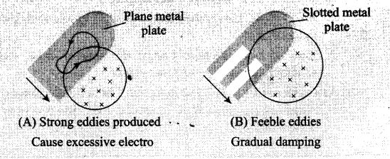 ncert-exemplar-problems-class-12-physics-electromagnetic-induction-8