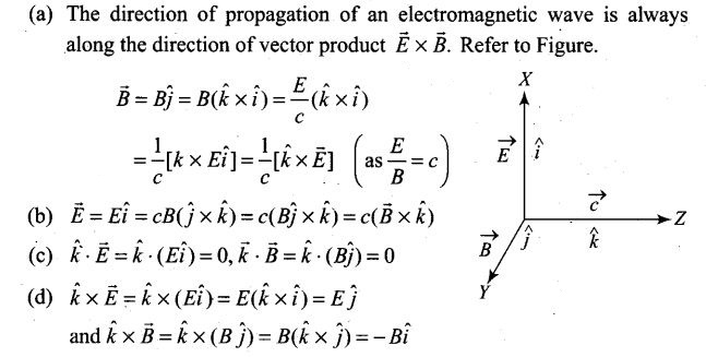 ncert-exemplar-problems-class-12-physics-electromagnetic-waves-23