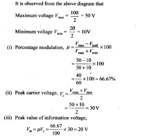 ncert-exemplar-problems-class-12-physics-communication-systems-32