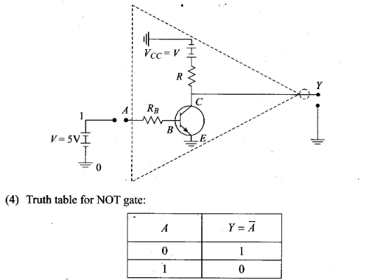 ncert-exemplar-problems-class-12-physics-semiconductor-electronics-materials-devices-and-simple-circuits-39