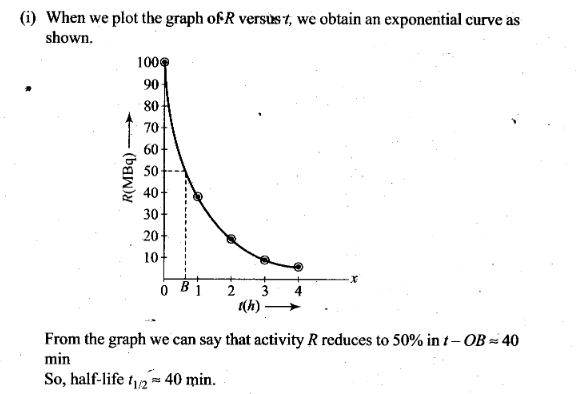 ncert-exemplar-problems-class-12-physics-nuclei-34