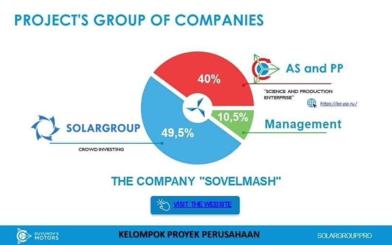 SolarGroup, Projects Group of Companies