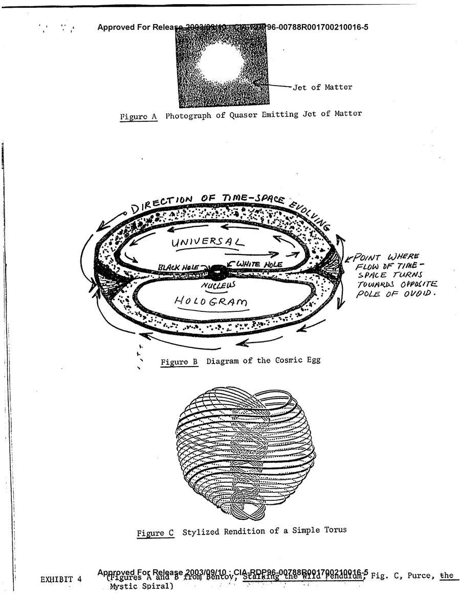 Declassified: CIA Explains Consciousness, the Matrix, How
