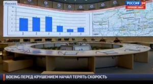 Russia_Moscow_MH17_Presentation_July21_2014-400×219-300×164