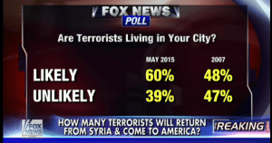 Terrorists are indeed living in this city: they're running FOX News, MSNBC, ABC, CNN, CBS, etc.