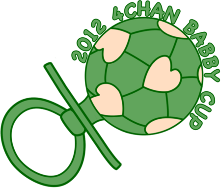 4chan Cup Know Your Meme
