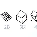 Nueva dimensión para la impresión 3D