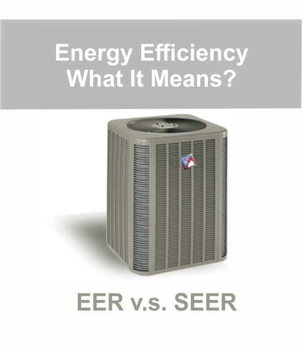 Efficiency Rating
