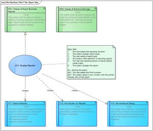 Using requirements, use cases and features as suggested by Sparx Enterprise Architect help