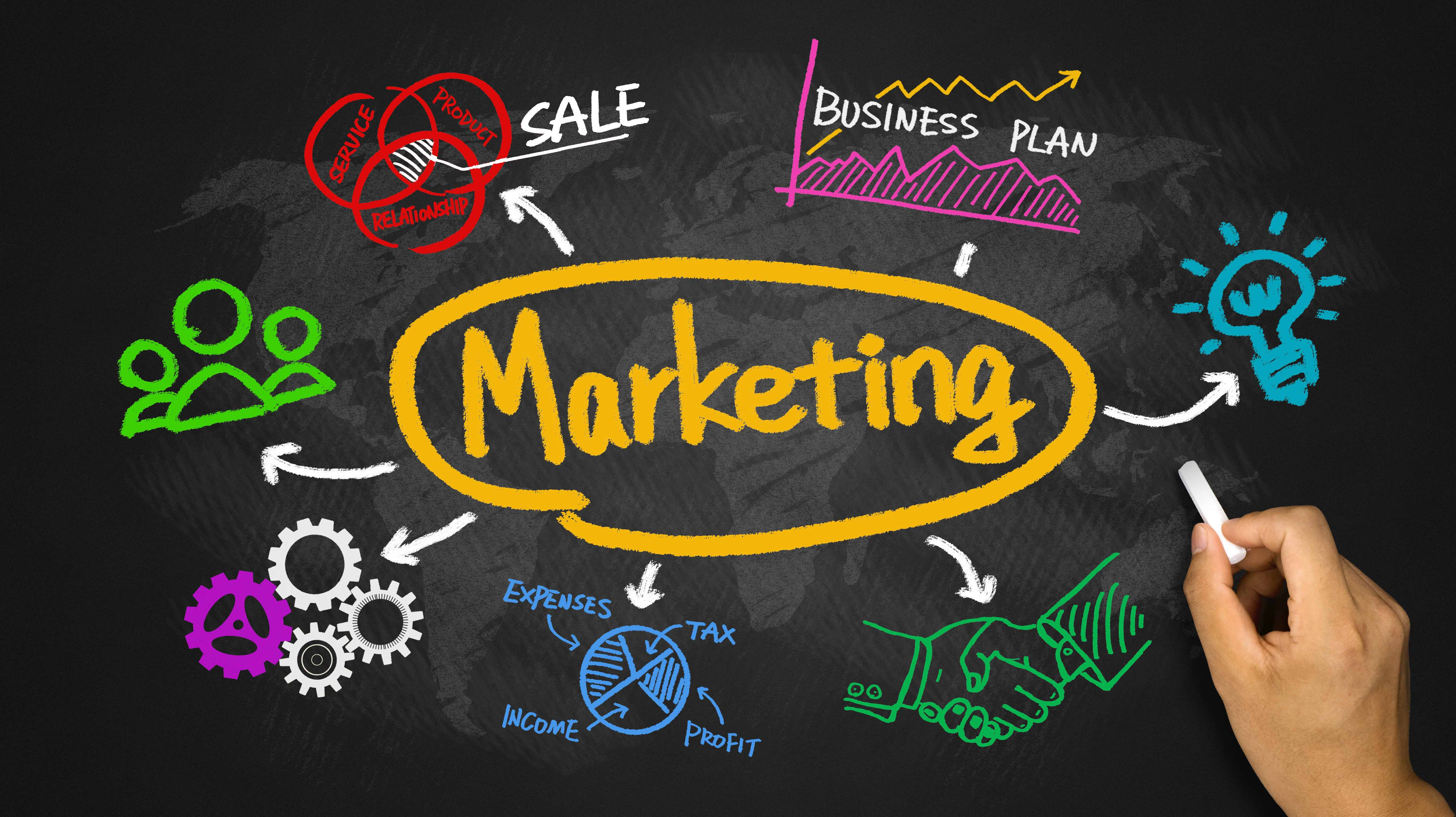 Marketing  >> Product Management Is Marketing Oh You Didn T Know That Rits Co