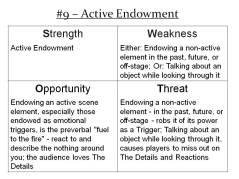 More Info: http://improvdoesbest.com/2013/03/23/swot-9-active-endowment/
