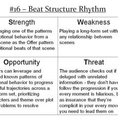 More Info: http://improvdoesbest.com/2013/03/11/swot-16-beat-structure-rhythm/
