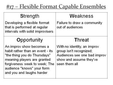 Flexible Format Capable Ensembles