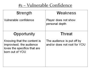 Vulnerable Confidence