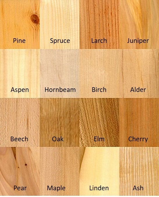 Figure 3: Different types of wood