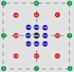 PAR Meter Map - Readings micromol per sq. meter and second