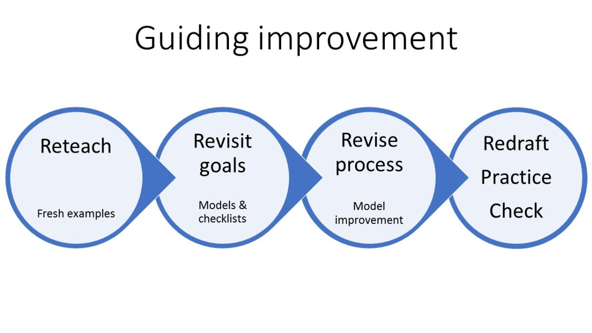 Guiding student improvement without individual feedback
