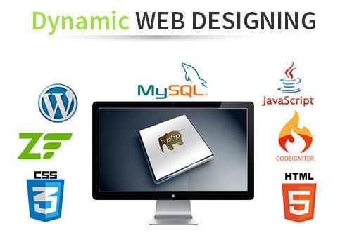 dynamic-Website-impuslion