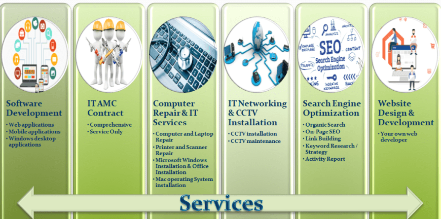 It Services Providers in Dubai
