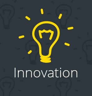 smartphone Innovation Ideas
