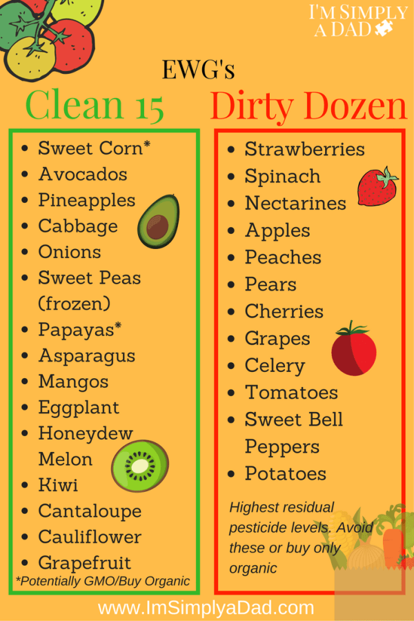 Dirty Dozen/Clean Fifteen A PArent's Guide to the GFCF Diet