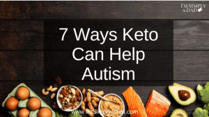 Background image of food: Text reads 7 Ways The Keto Diet Can Help Autism