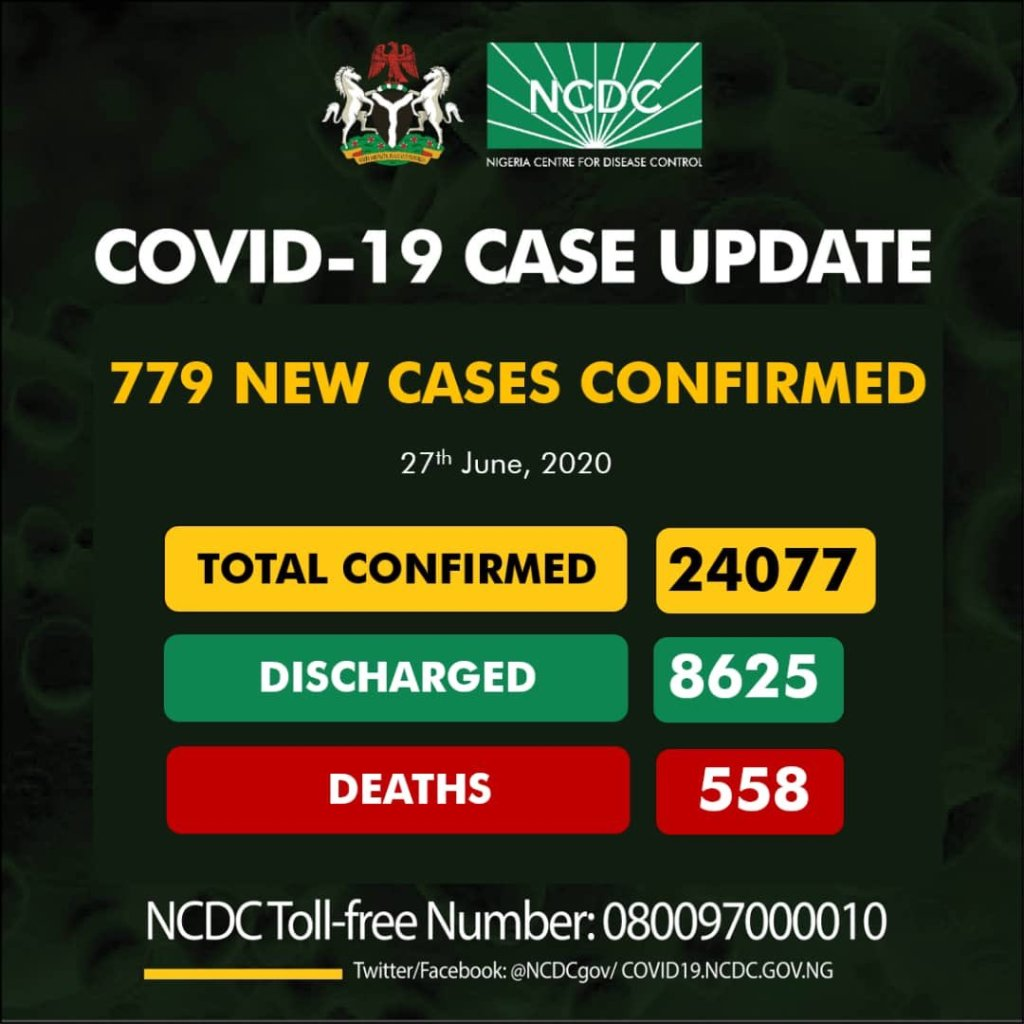 Nigeria Records 779 New COVID-19 As The Total Number Of Confirm Cases Exceed 24