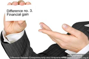 Difference Between Entrepreneurship and Intrapreneurship - Difference no. 3. Financial gain