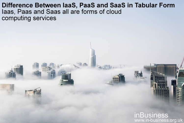 Difference between IaaS PaaS and SaaS in tabular form - IaaS, Paas and Saas are all forms of cloud computing