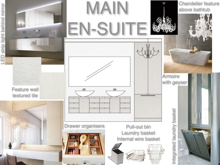 Mood-board for master bathroom