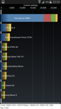 galaxy_s5_in2mobile_quadrant