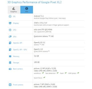 Google Pixel XL 2 : Εμφανίστηκε στο GFX Benchmark