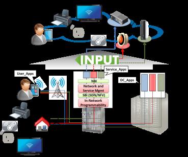 Η COSMOTE συμμετέχει στο ευρωπαϊκό ερευνητικό έργο INPUT